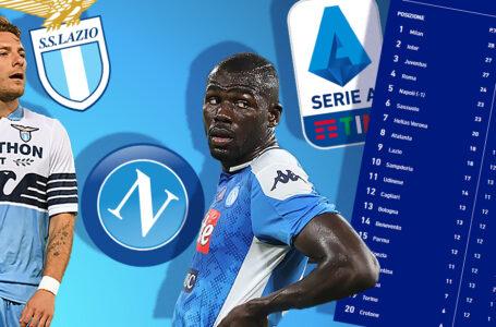 Lazio-Napoli e i risultati del pomeriggio!